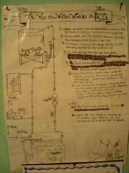 How the plumbing works at Maya Pedal (not very well).