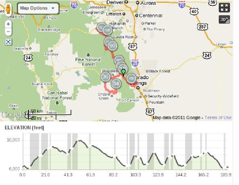 The course with elevation chart. (Image: MapMyRide.com)