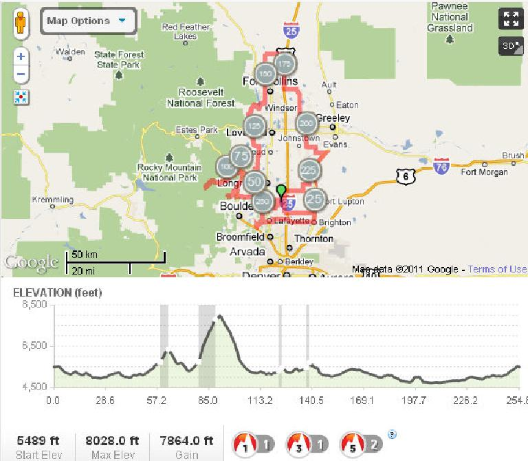 The course and elevation profile for the St. Vrain 400km Brevet. (Image: MapMyRide.com)